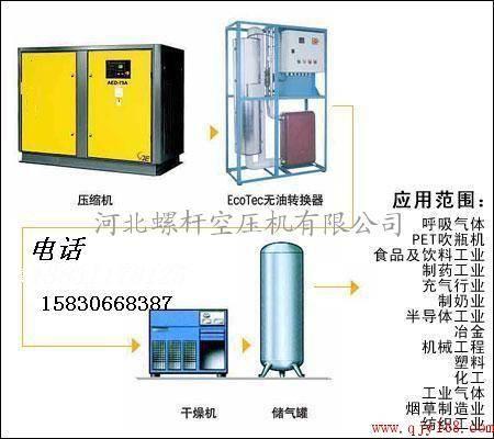 可以提供空压站的设计与规划方案,空压机的维修维护服务工作.