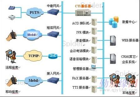 ip呼叫中心软件图片
