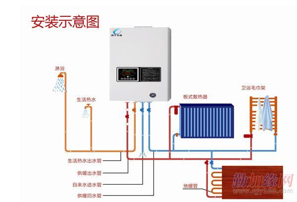 农村水暖安装_实用性强:不论城市农村,平房楼房均可安装使用.