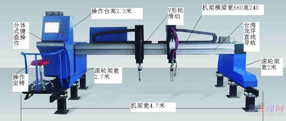 我公司生产的数控切割机有以下独特特点:   1,数控系统加入了最新的