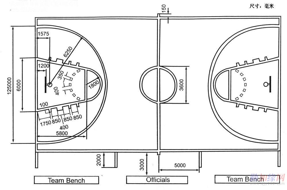 篮球场标准尺寸及图