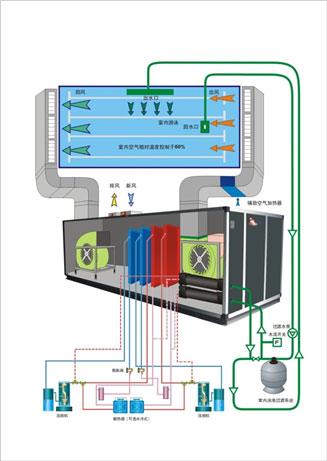 用于游泳池恒温系统的空气热泵解决方案