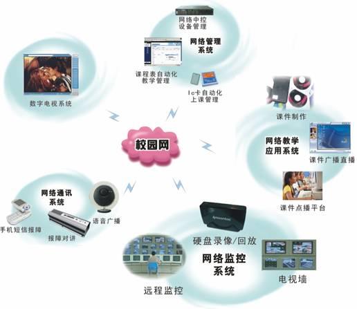 多媒体教学系统_石家庄多媒体教学系统设备
