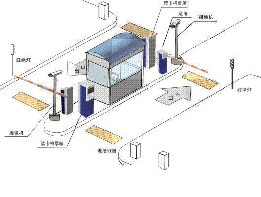 物业道闸设备结构图