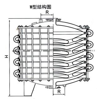 列管式换热器供应商