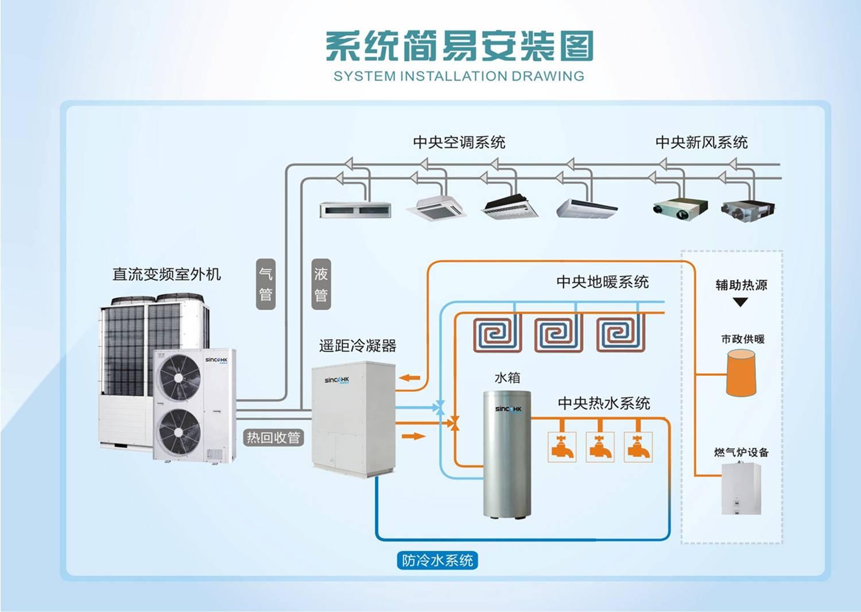 菏泽家用商用中央空调安装设计维修保养