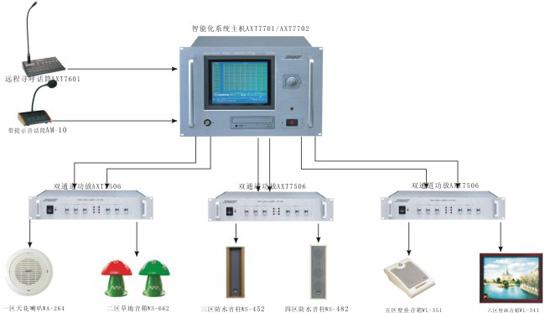 北京欧比克科技发展有限公司是著名的(迪士普dsppa/欧比克zabkz)
