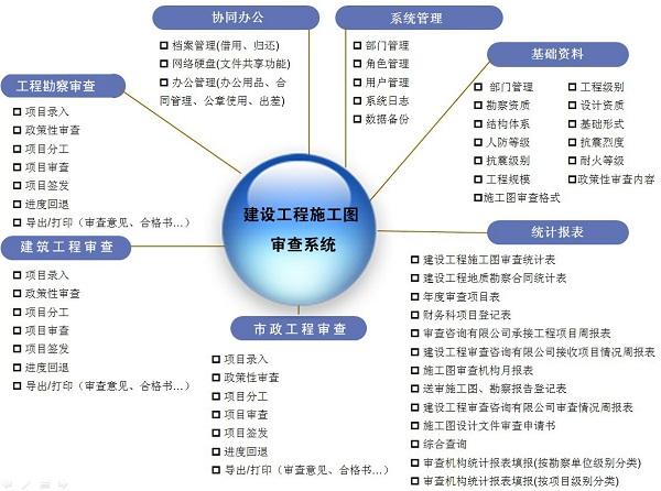 图片素材管理系统