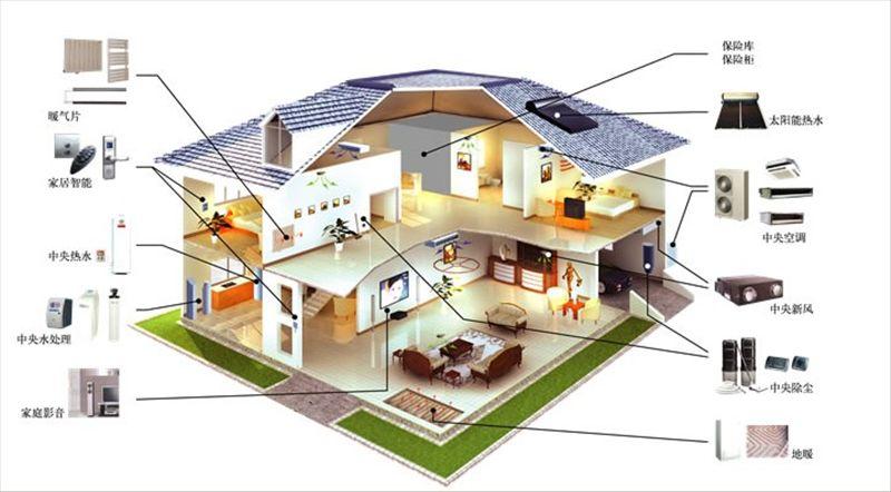 威能暖气片森德散热器合肥国佳冷暖专业安装