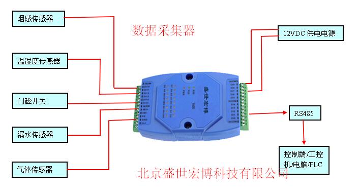 16路开关量数据采集器生产厂家 传感器配套专用