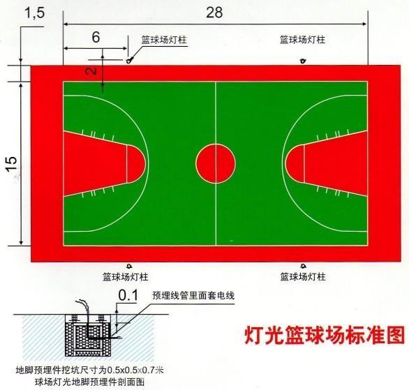 塑胶篮球场面层整度要求多少图片