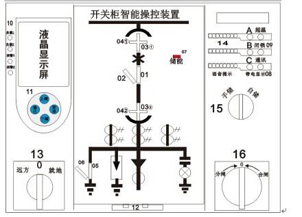 加热输出端导通; 5,带电显示器输入端分别接上高压带电传感器,任一相