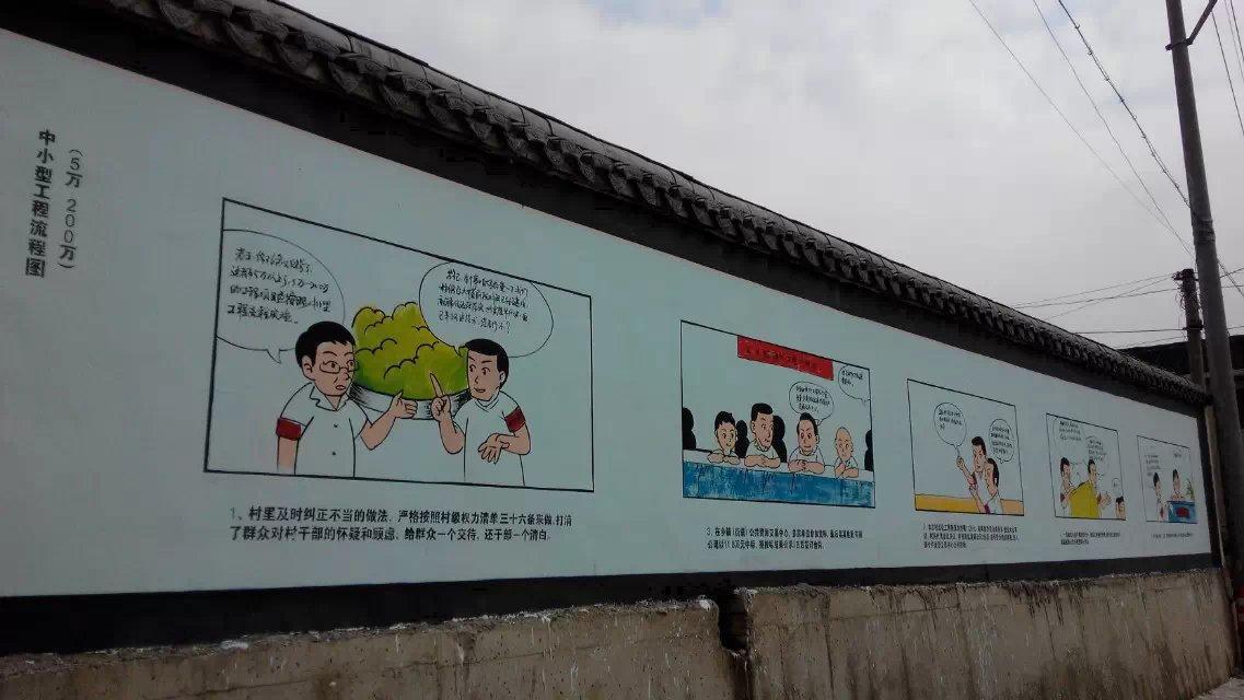 幼儿园手绘 城市文化墙彩绘 墙