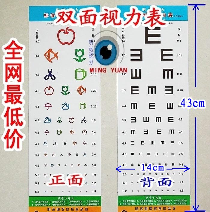 远视度数表_儿童视力检查表怎么查看