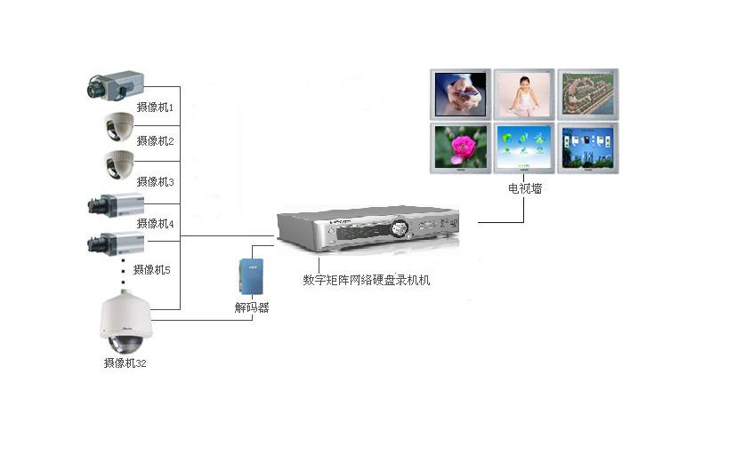 沈阳电子巡更系统设计║沈阳电子巡更工程施工【天意】
