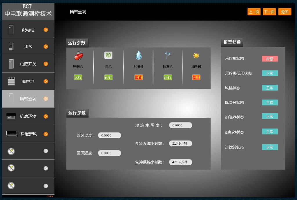 机房温度实时监控 图片合集图片