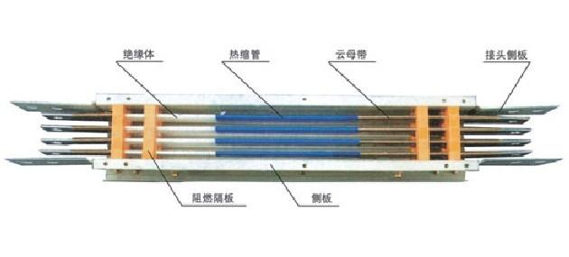 额定电压380v,额定电流250a-4000a的三相四线,三相五线制供配电系统