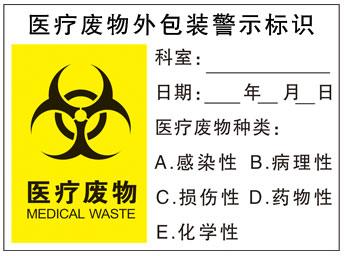 医疗废物外包装警示标识图片