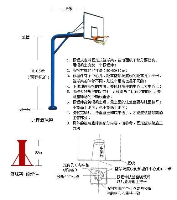篮球网如何安装图解