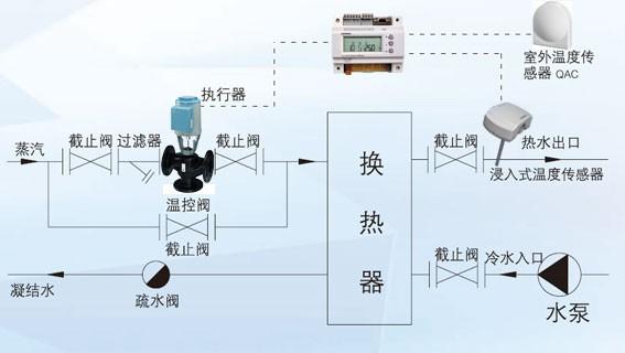 济南【西门子压力传感器】厂家专