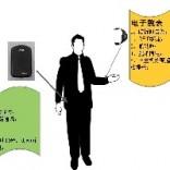 电子腕带  电子腕带价格  电