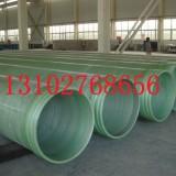 玻璃钢护线管