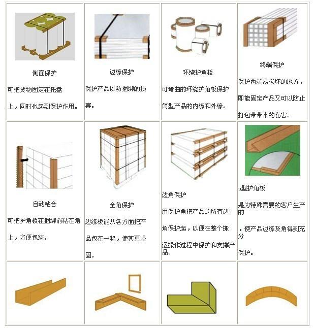 莱芜纸包装厂家专业供应钢城区环保绿色打包专用 量大从优