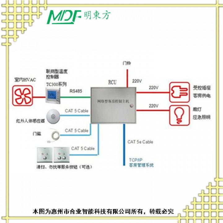 供应福州 酒店专用RCU客控 宾馆客房灯光电器控制解决方案