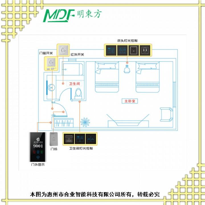 供应宣城 酒店专用RCU客控 智慧酒店微信控制生产厂家