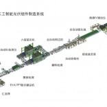 娄底300MW光伏组件生产线供应商