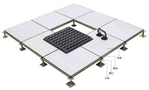 悦莱防静电地板防静电地板厂家防静电地板价格