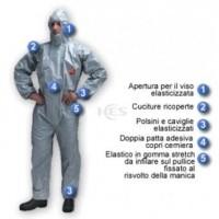 杜邦Dupont  Tychem  封闭式轻型防化服