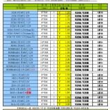 S型灯板 打印机软板2835 3014 5050现货供应