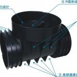 湖南长沙株洲湘潭塑料检查井厂家|塑料检查井价格规格