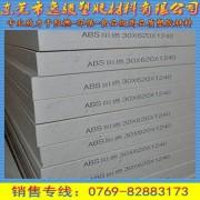生产防火ABS板/阻燃ABS板,手板加工,外壳阻燃配件