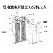 锂电池电解液配方分析  成分分析 检验检测服务