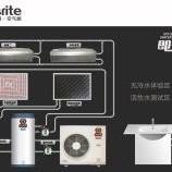 西藏冷暖一体机组系列工程项目商